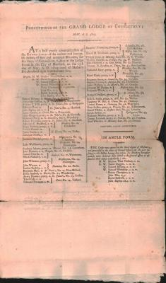 Proceedings of the Grand Lodge of Connecticut (Masonic) Dated May 15 1805 Hartford CT.