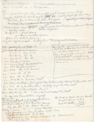 Notes from Witter Accounts 1799-1800