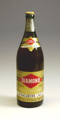 Bottle, Beverage Drinking